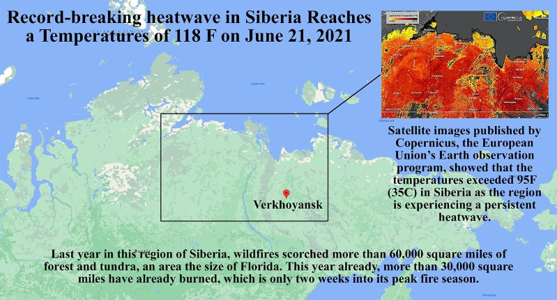 wildfires and record heat in Siberia 2021